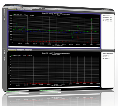 NetStress -- Network Benchmarking Tool