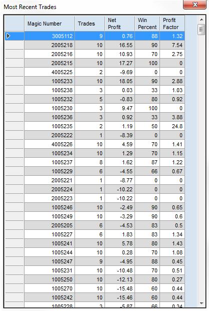 Forex Portfolio Tracker