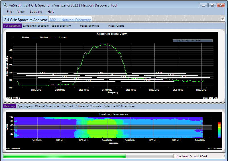 AirHORN transmitting on channel 6 - as displayed by AirSleuth 2.4 GHz spectrum analyzer