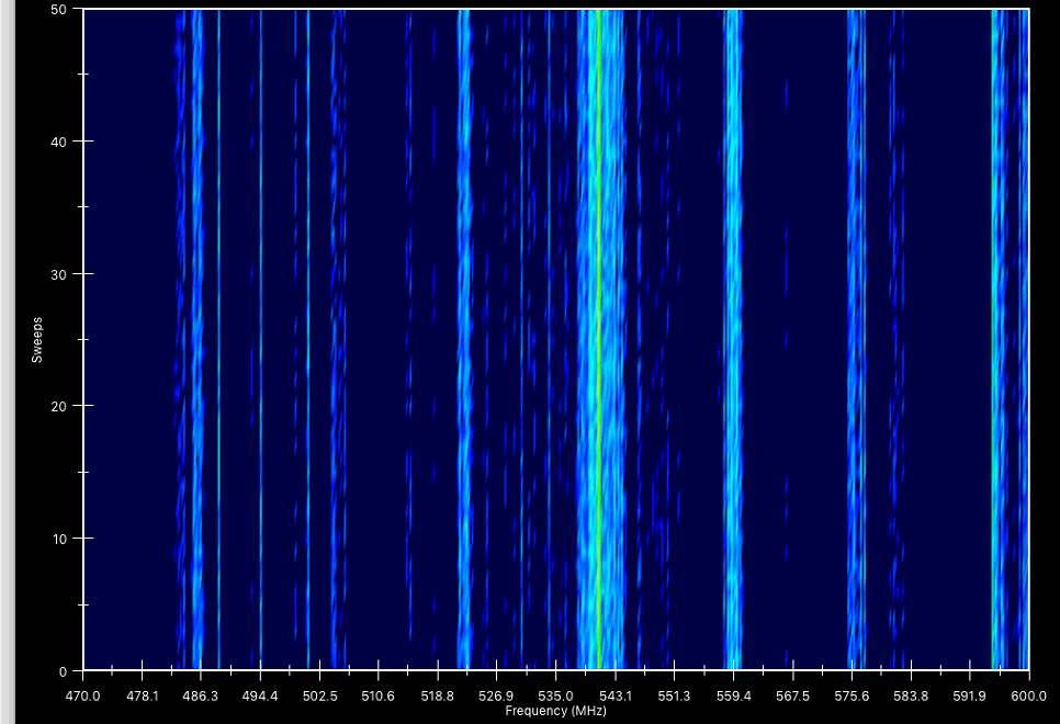 Clear Waves RF Spectrum Analyzer