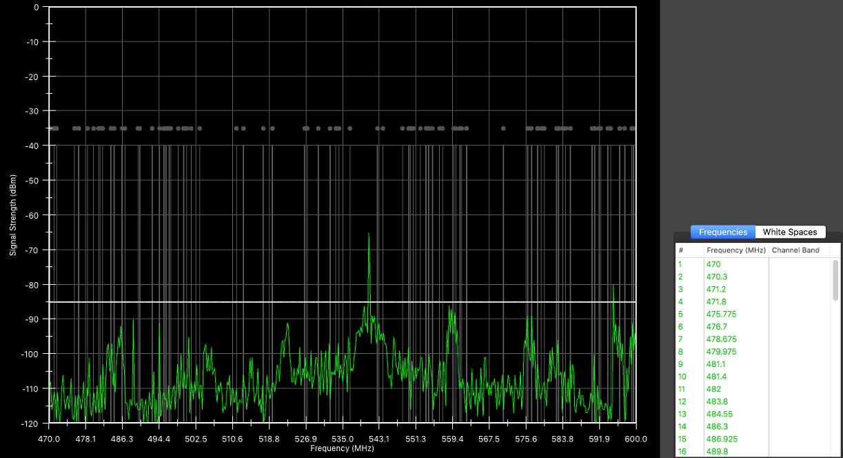 Clear Waves RF Spectrum Analyzer