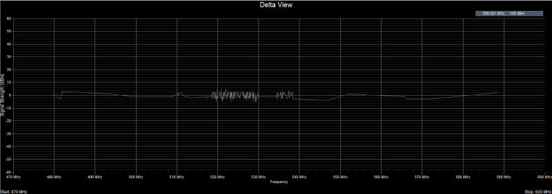 Clear Waves RF spectrum analyzer software -- Delta trace view