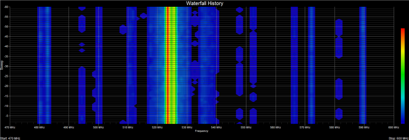Clear Waves RF spectrum analyzer software Heatmap / Waterfall view