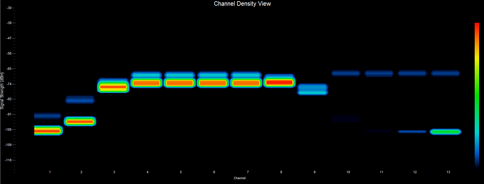 WiFi Surveyor -- Channel Density