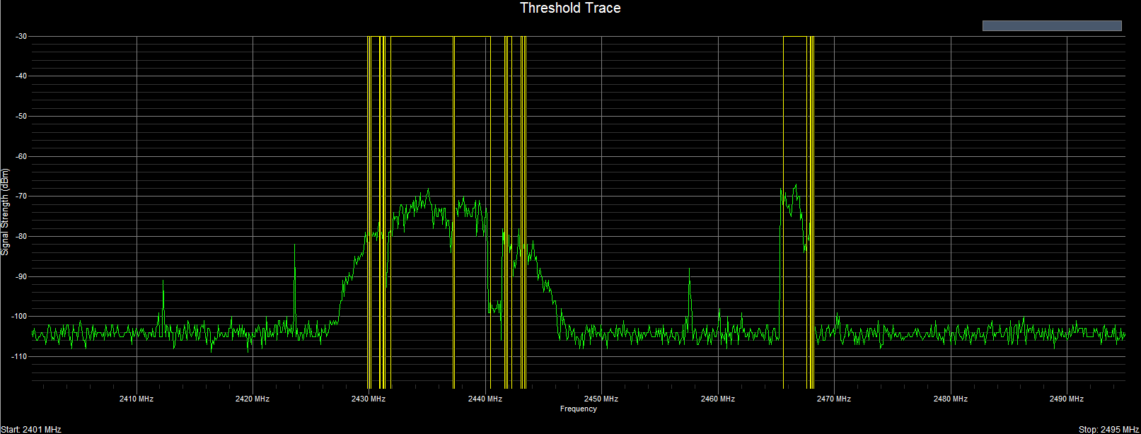 WiFi Surveyor -- Threshold Trace