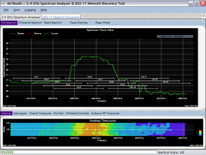 Wireless network transmitting on channel 6 - as displayed by AirSleuth 2.4 GHz spectrum analyzer