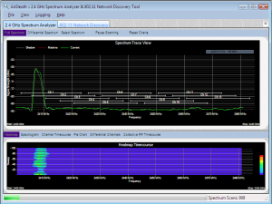 2.4 GHz cordless phone - as displayed by AirSleuth 2.4 GHz spectrum analyzer