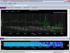 Microwave RF energy - as displayed by AirSleuth 2.4 GHz spectrum analyzer