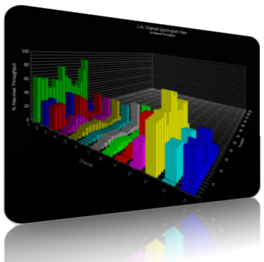 WifiEagle Spectrogram Chart