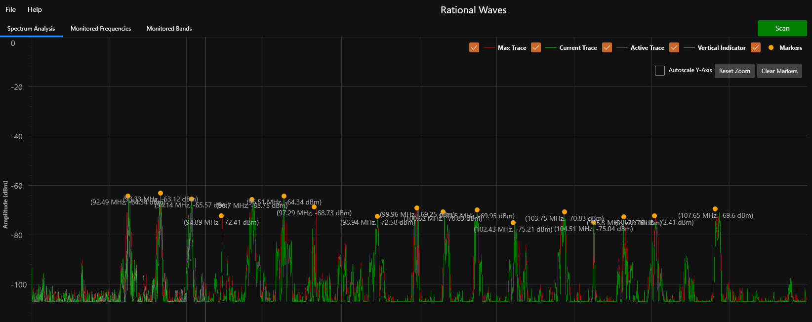 Rational Waves RF Spectrum Analyzer Software