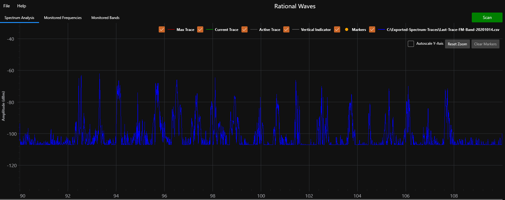 Rational Waves RF Spectrum Analysis Software