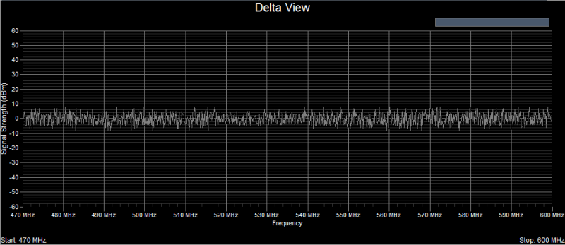 Touchstone RF spectrum analyzer software -- Delta trace view