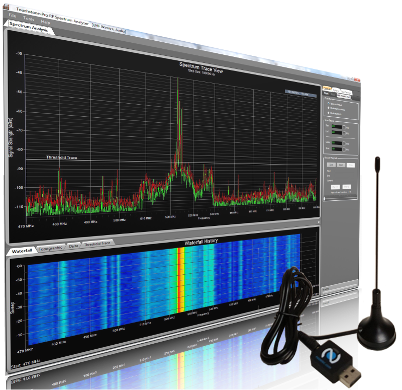RF Viewer-- Wireless USB Dongle, RF Spectrum Analyzer