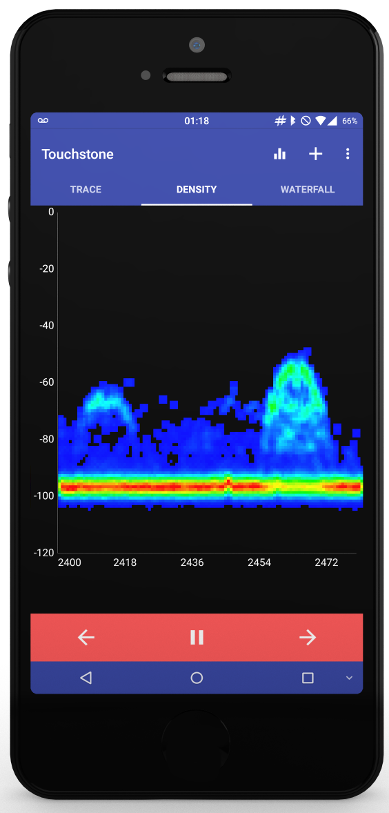 Touchstone Mobile RF spectrum analyzer software -- Density view