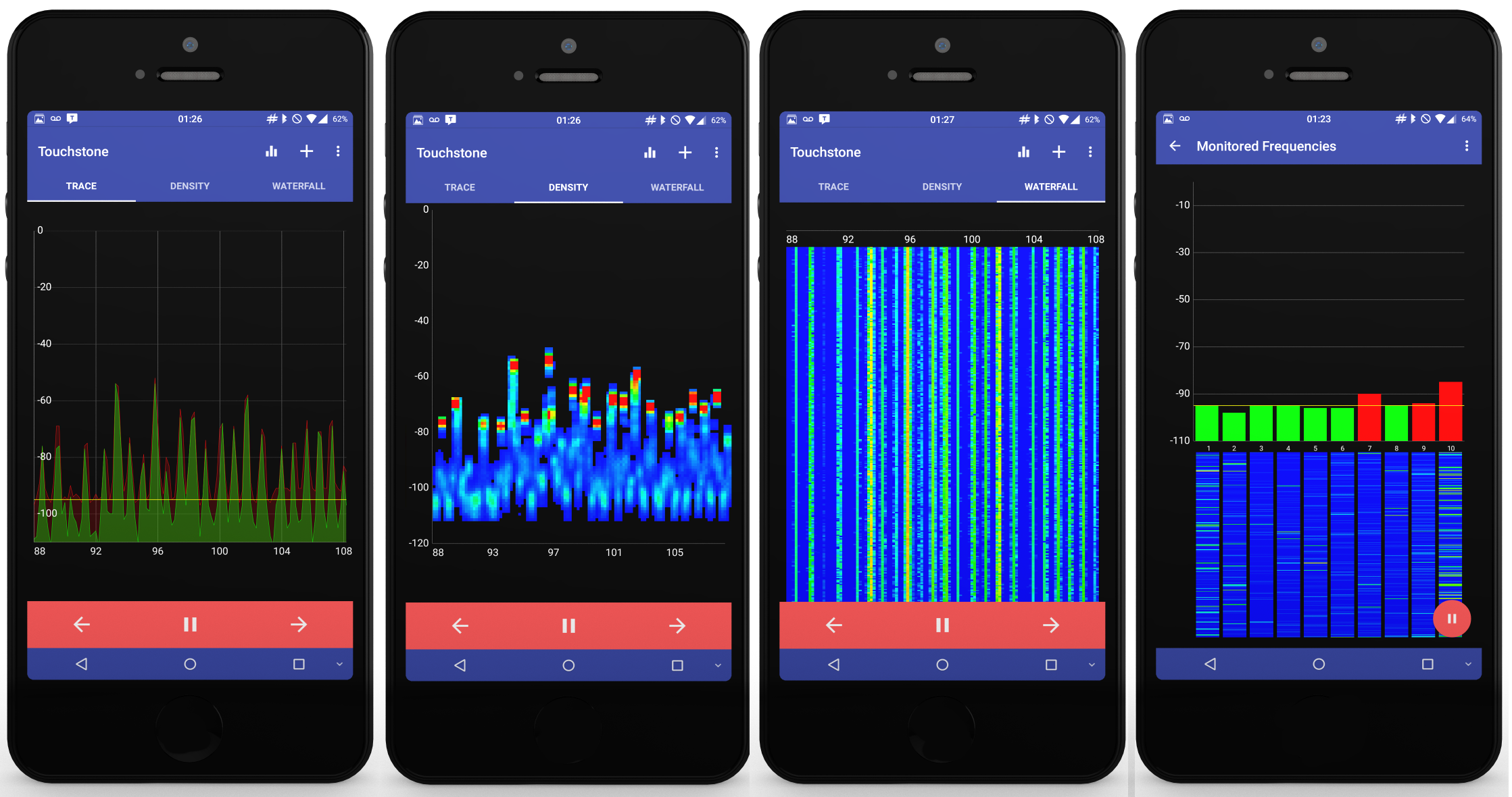 Touchstone Mobile -- RF Spectrum Analyzer Software For Android Devices