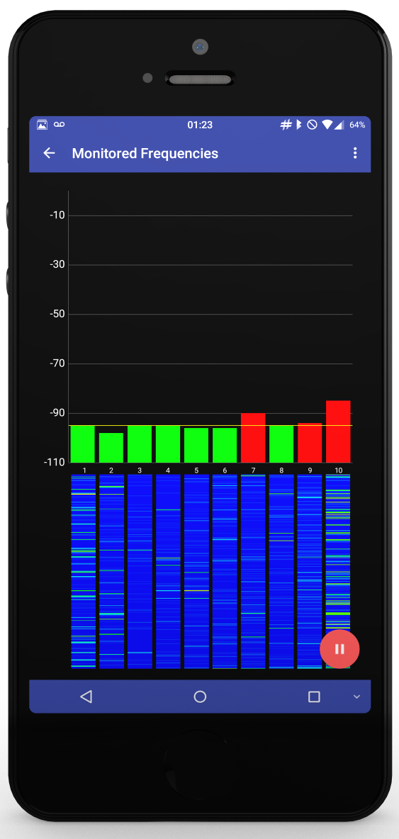 Touchstone Mobile RF spectrum analyzer software -- Monitored Frequencies Mode