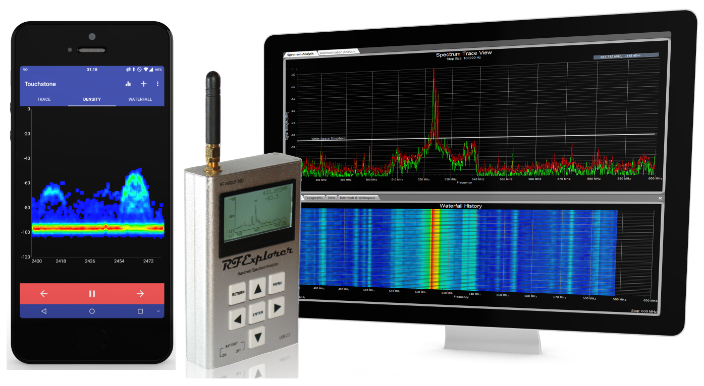 A Smarter Wireless – Wireless Diagnostics & Troubleshooting