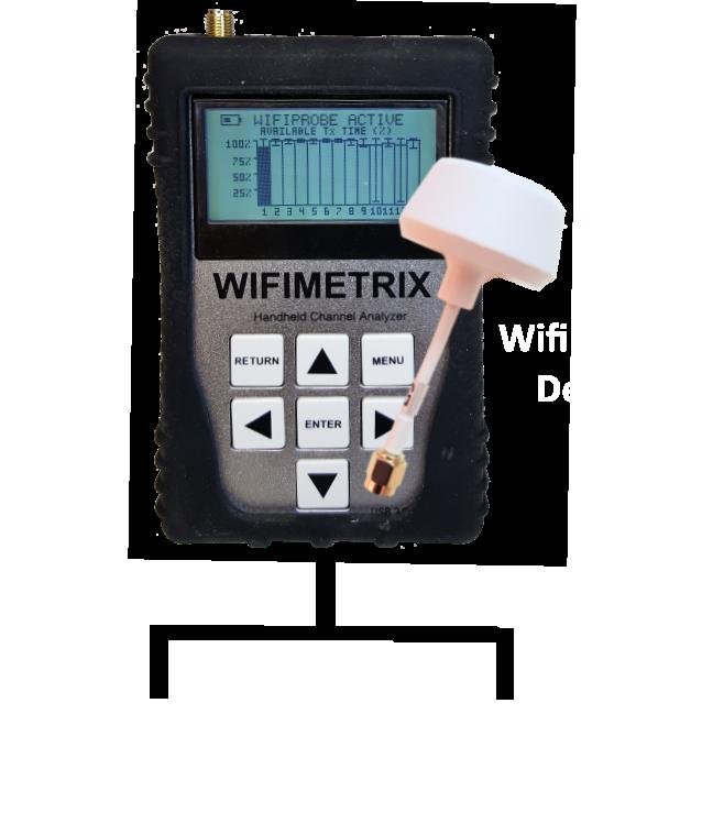 WifiMetrix -- Wi-Fi Channel Analyzer