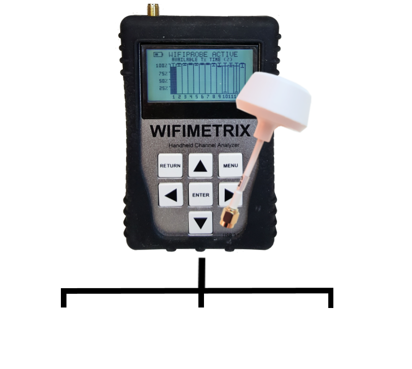 WifiMetrix -- Wi-Fi Channel Analyzer