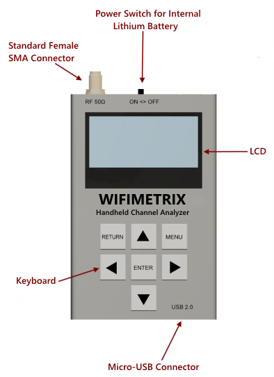 WifiMETRIX Channel Analyzer / Signal Generator